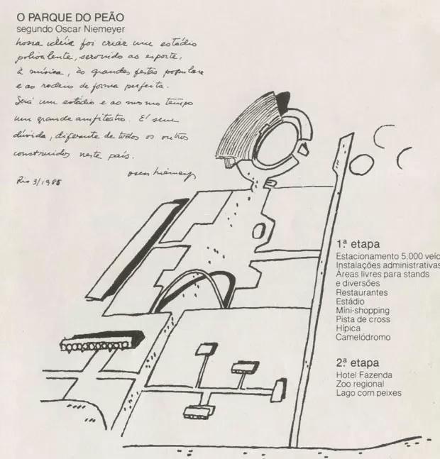 Projeto de Oscar Niemeyer para o Parque do Peão de Barretos